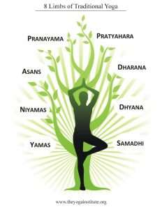 8-limbs-of-yoga